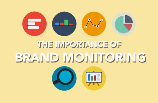 brand monitoring importance