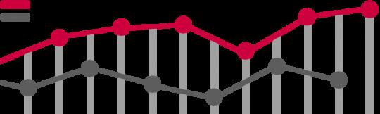 Analytics Chart 2-01