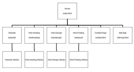 website_sitemap