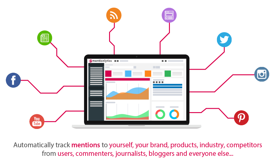 Mentonlytics-social-media-monitoring