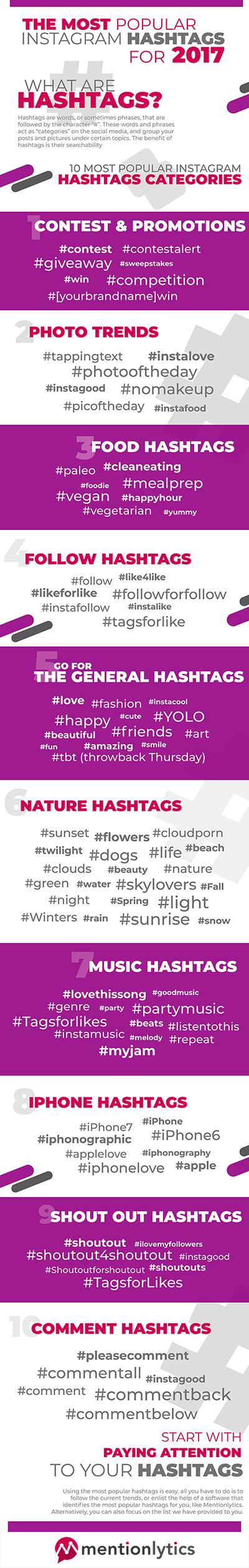 infographic-instagram-hashtags-2017