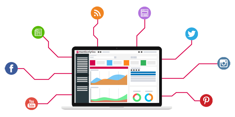 Free Brand Monitoring - Mentonlytics