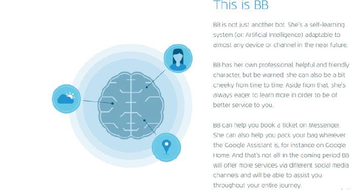 KLM - AI - brand management