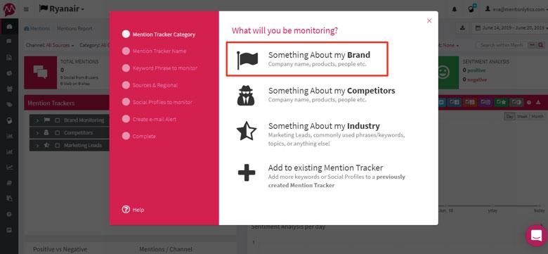 Categorizing mention tracker - team collaboration