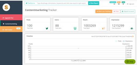 Socialert-Hashtag-Tracking