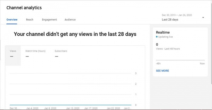 youtube-marketing-channel-analytics