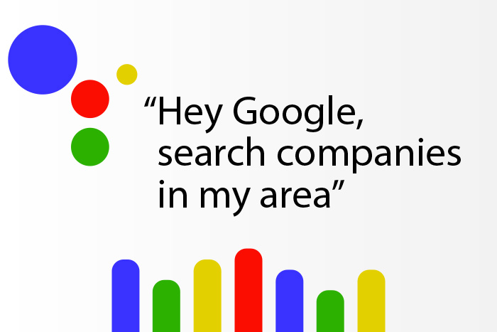 Score-High-Hey-Google