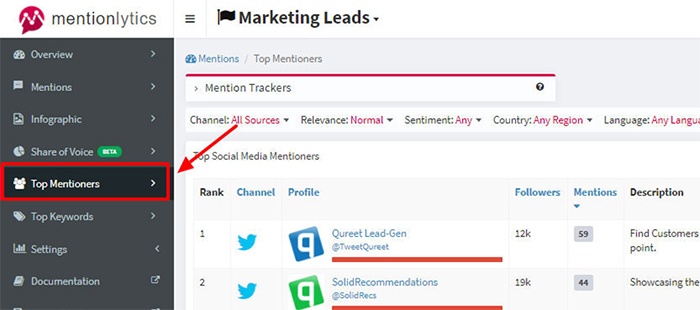 mentionlytics-marketing-leads
