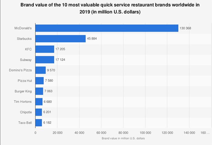 brand_restaurants