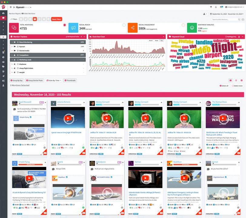YouTube Marketing Tools - Mentionlytics