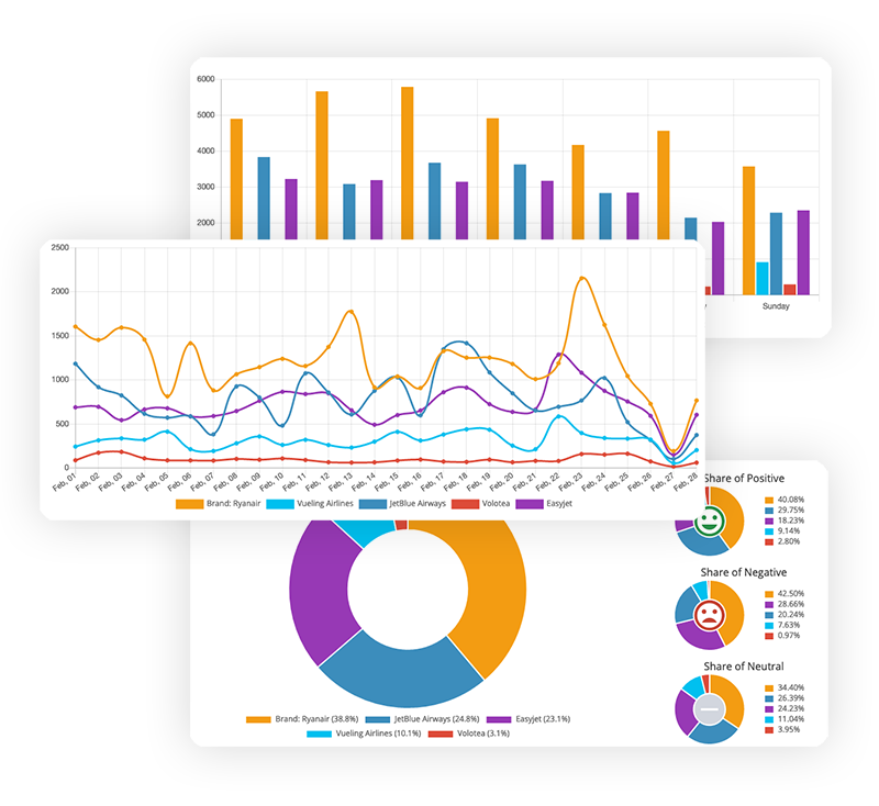 drag-drop-social-media-report-builder
