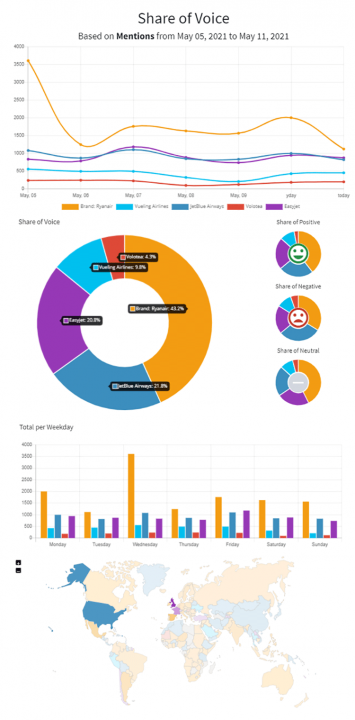share-of-voice-campaign monitoring