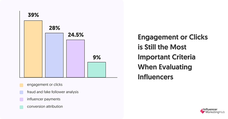 engagement-clicks-brand-marketing